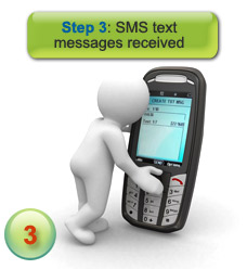 How sms message delivery works - step 3 - sms text message delivered