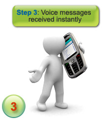 How voice message delivery works - step 3 - voice message delivered